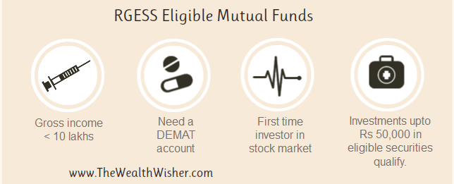 RGESS eligible mutual funds