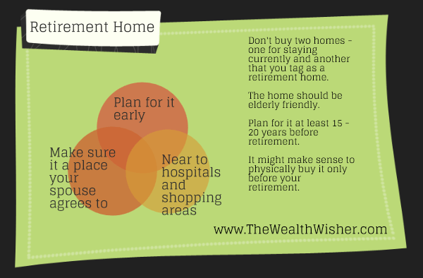 Have You Planned For Your Retirement Home