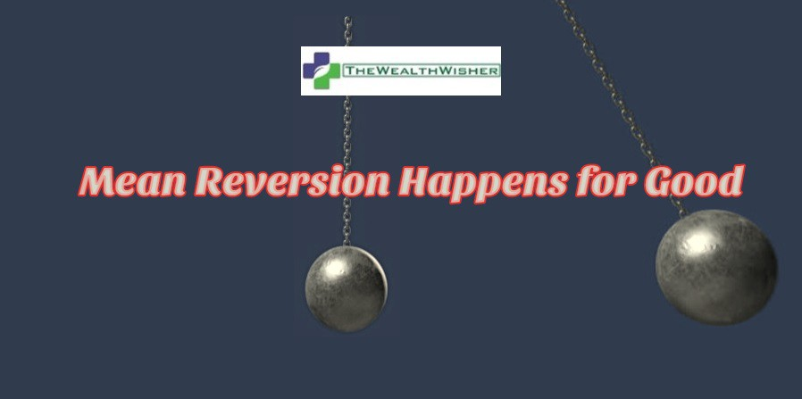Are the markets in Mean Reversion Phase? | TheWealthWisher (TW2)
